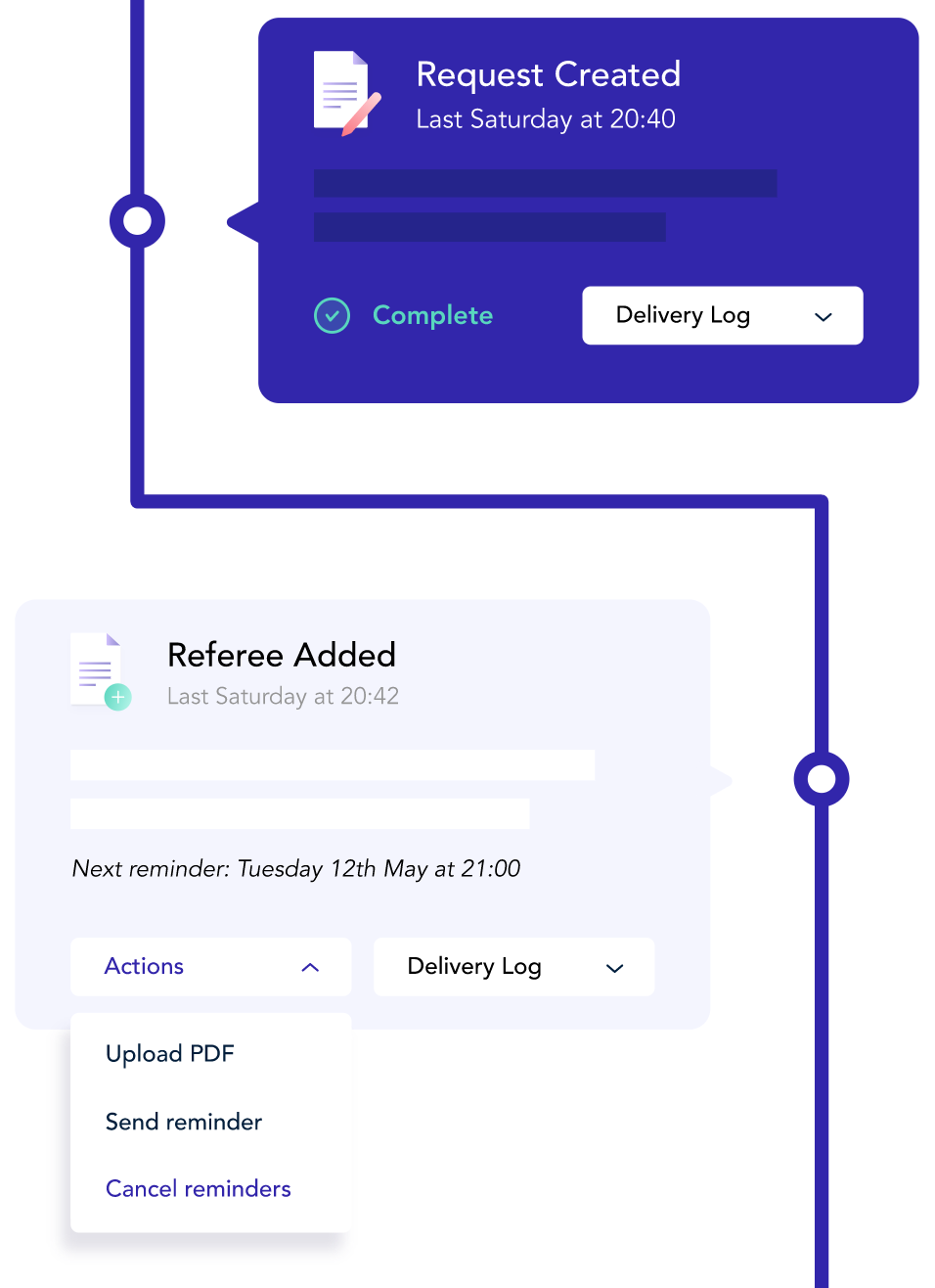RefNow Reference Report